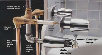 Two-handle_faucets